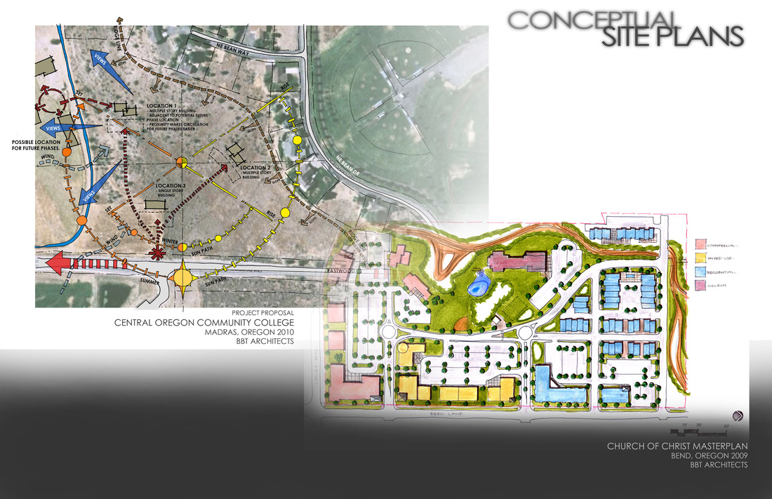 conceptual site model template - conceptual site plans